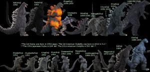 Godzilla's Family Tree